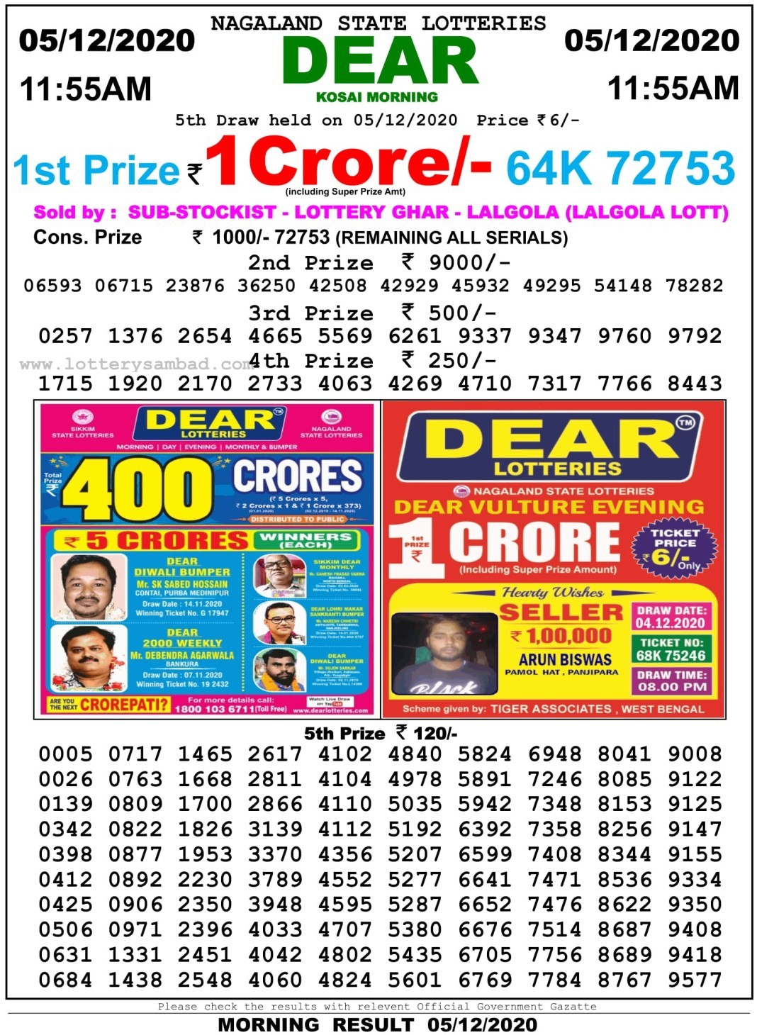 Sikkim State Lottery Result 11.55 AM 5.12.2020