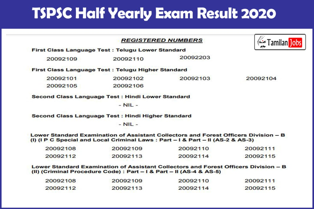 TSPSC Half Yearly Exam Result 2020