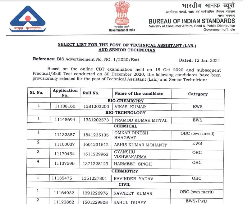 BIS Technical Assistant Result 2021
