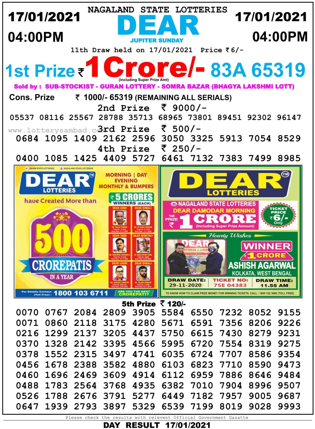Nagaland State Lottery Result 4 PM 17.1.2021