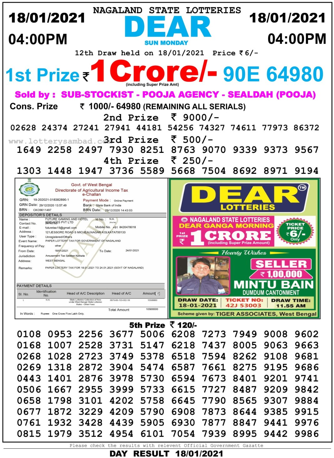 Nagaland State Lottery Result 4 PM 18.1.2021