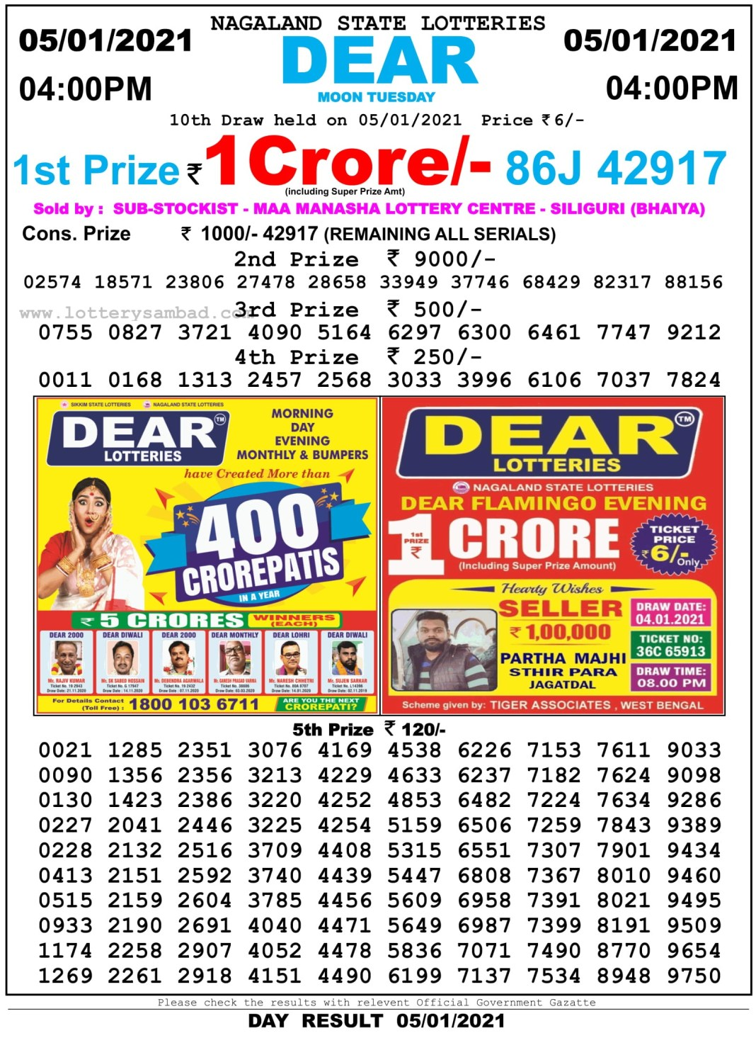 Nagaland State Lottery Result 4 PM 5.1.2021