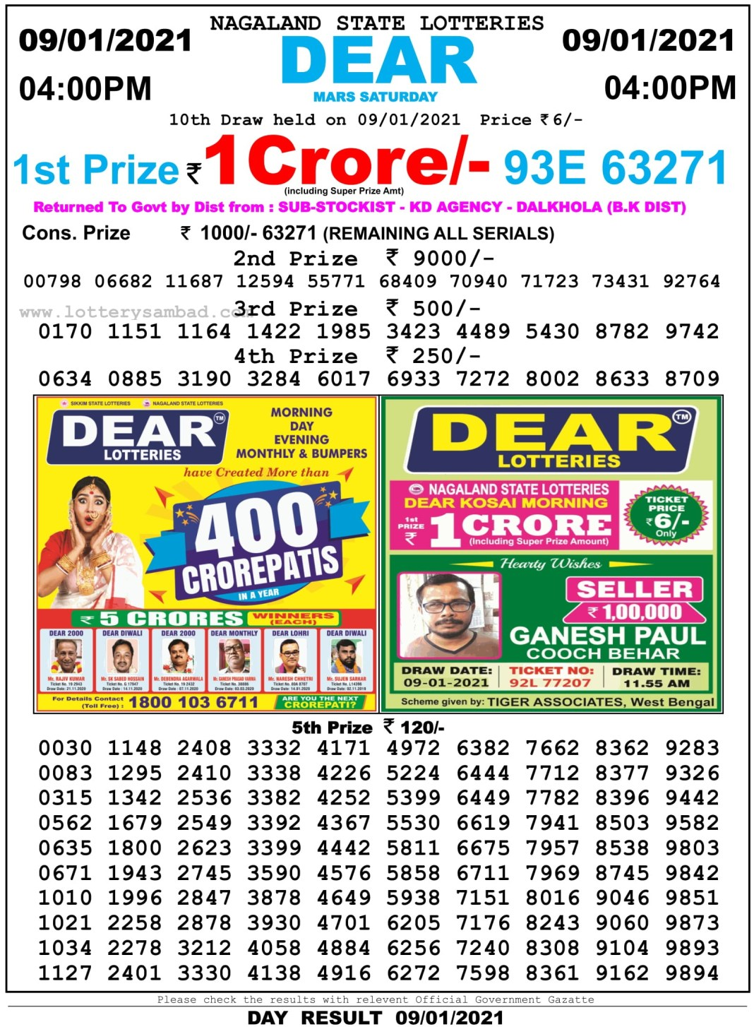 Nagaland State Lottery Result 4 PM 9.1.2021