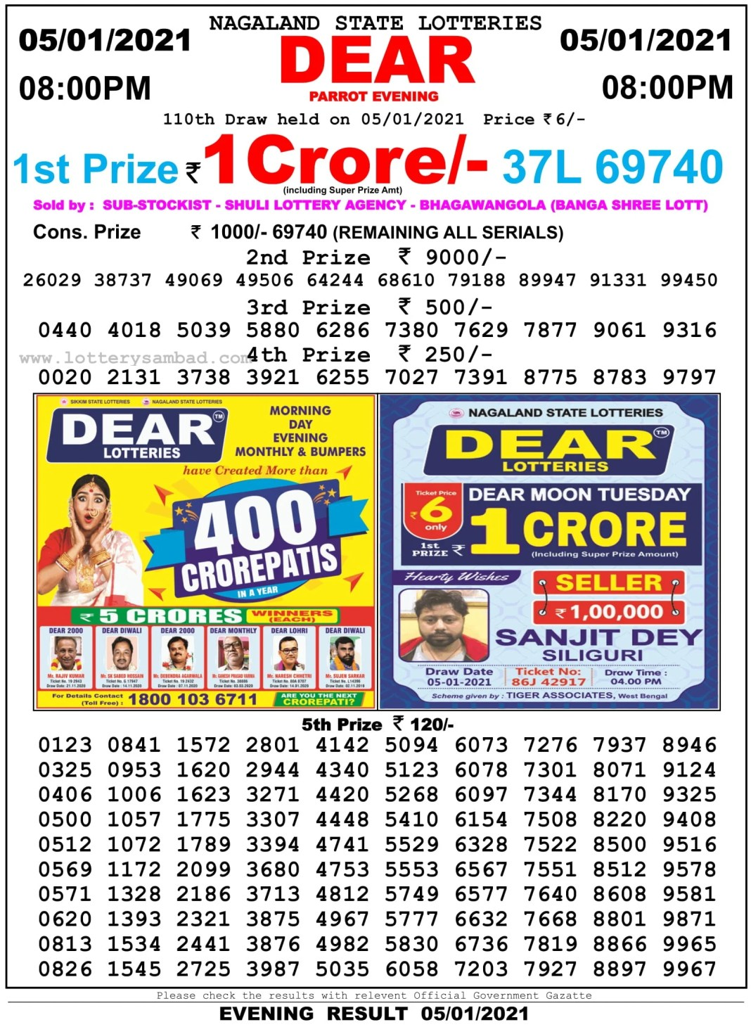 Nagaland State Lottery Result 8 PM 5.1.2021