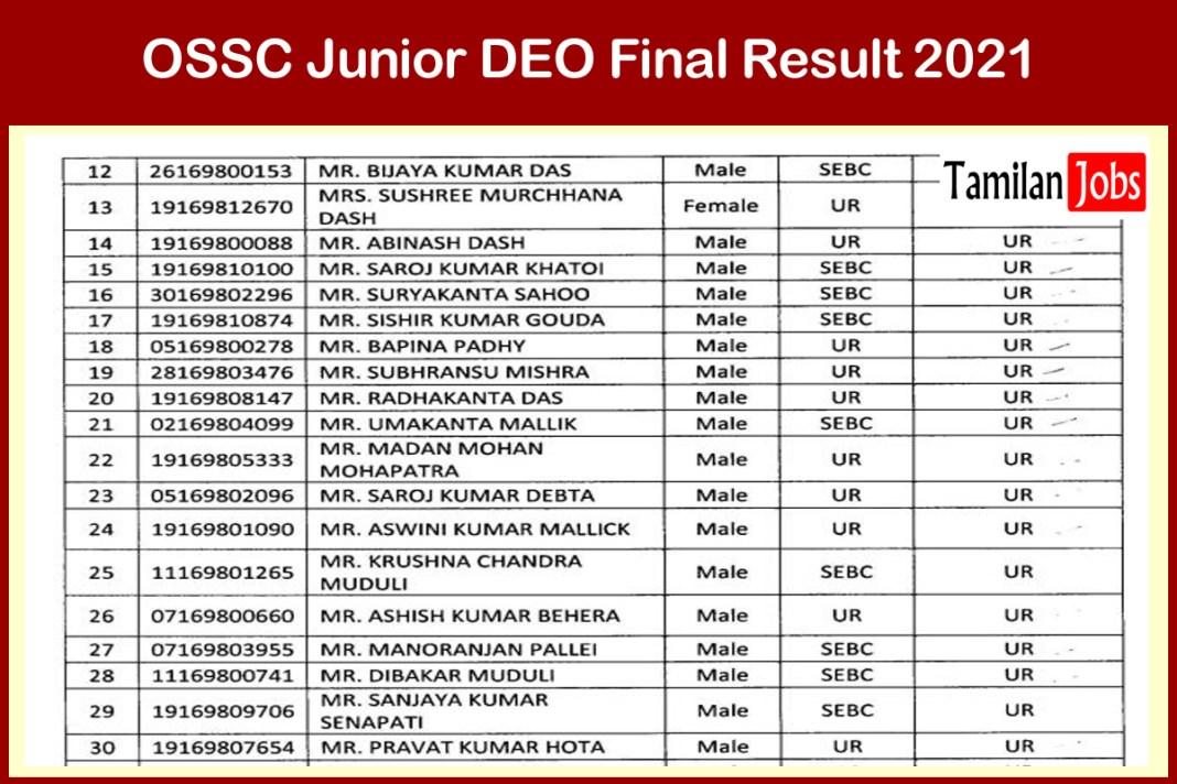 OSSC Junior DEO Final Result 2021
