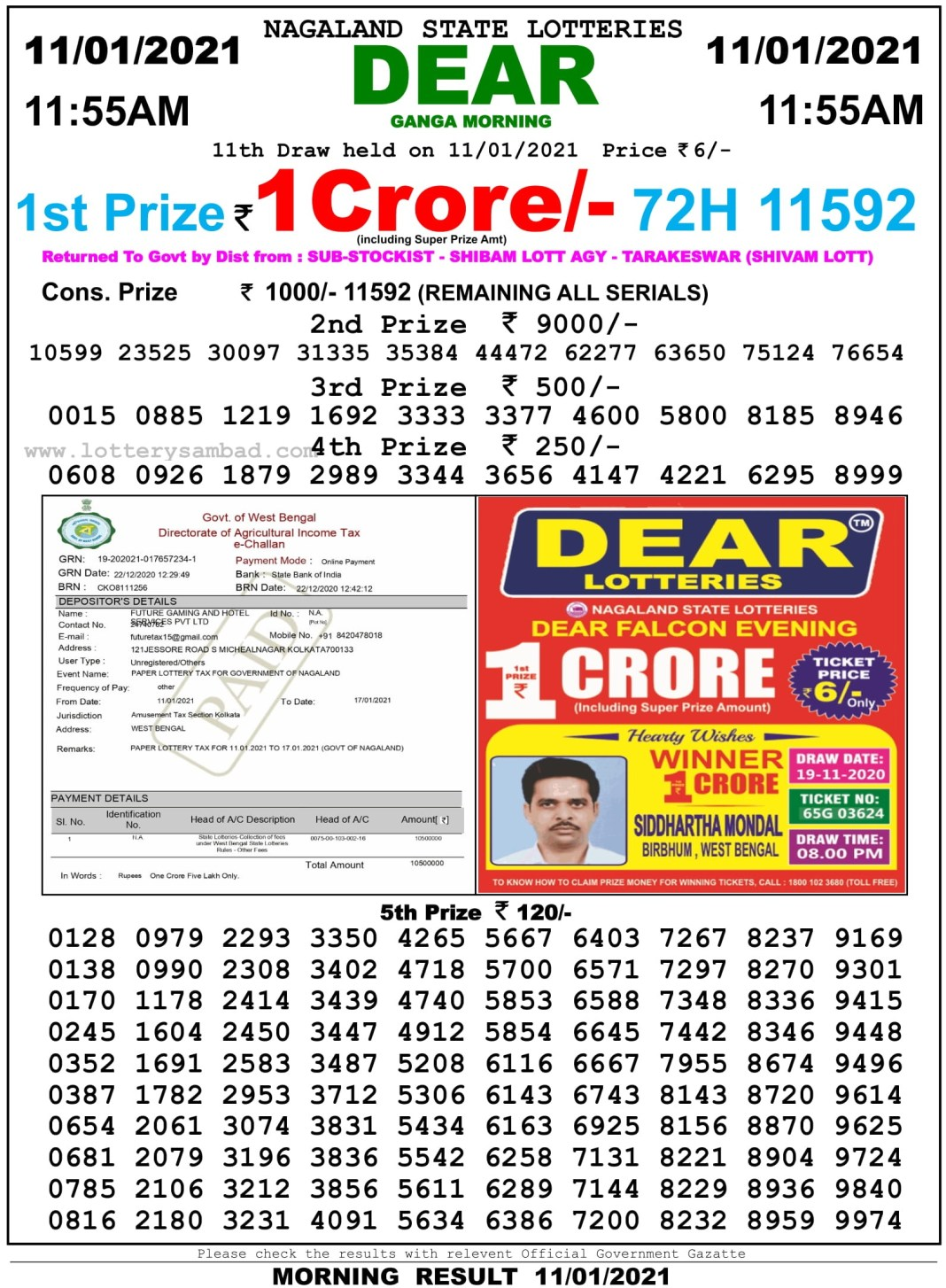 Sikkim State Lottery Result 11.55 AM 11.1.2021