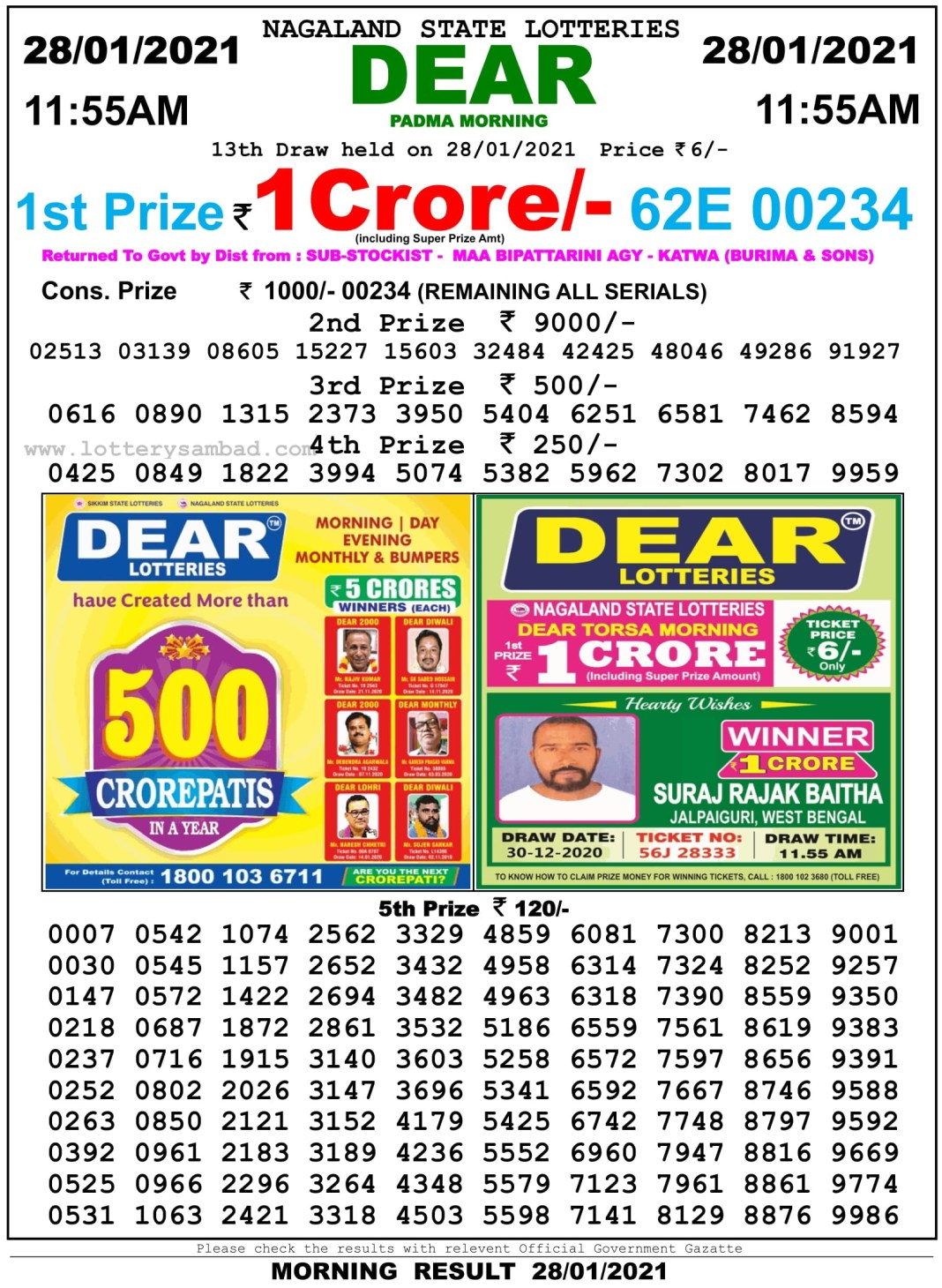 Sikkim State Lottery Result 11.55 AM 28.1.2021