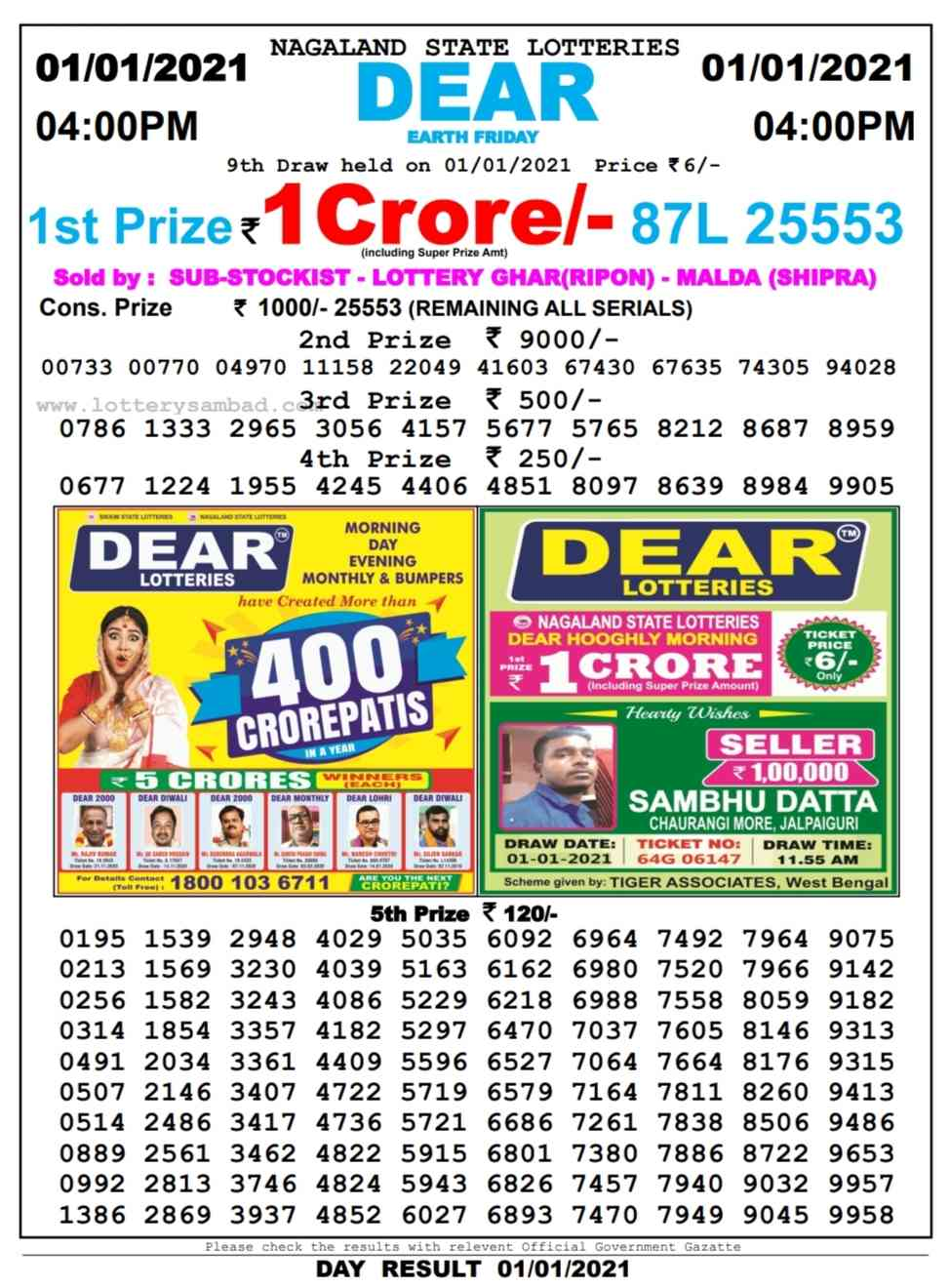Nagaland lottery sambad 4 pm result on 1.1.2021