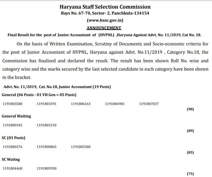 HSSC Assistant Lineman Result 2021