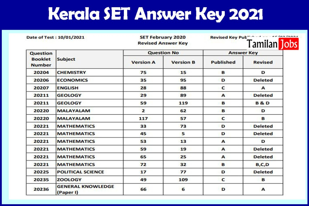 Kerala SET Answer Key 2021
