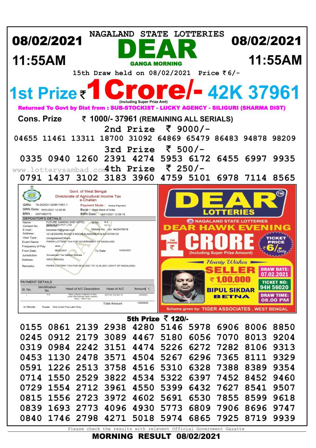 Sikkim State Lottery Result 11.55 AM 8.2.2021