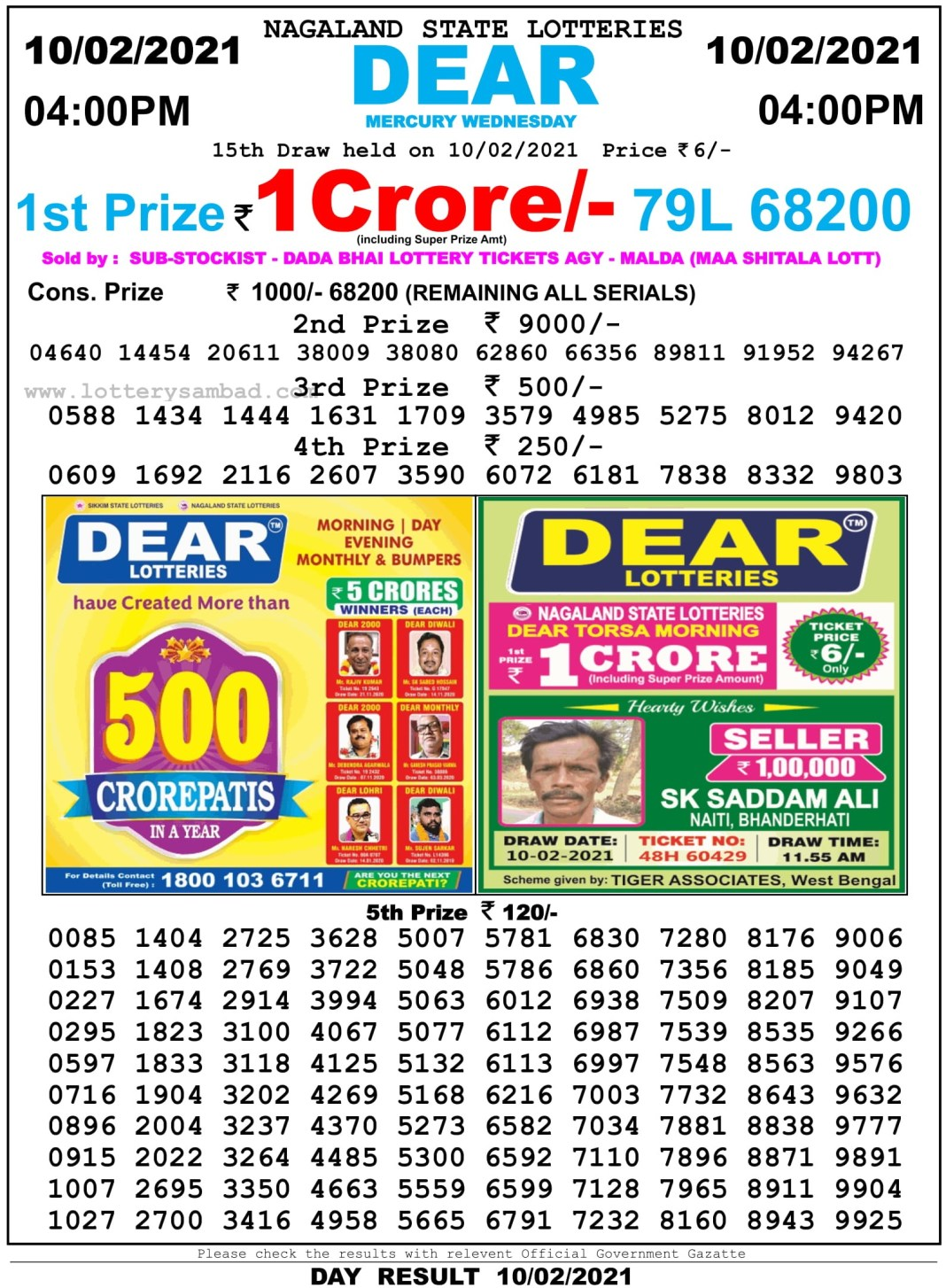 Nagaland State Lottery Result 4 PM 10.2.2021