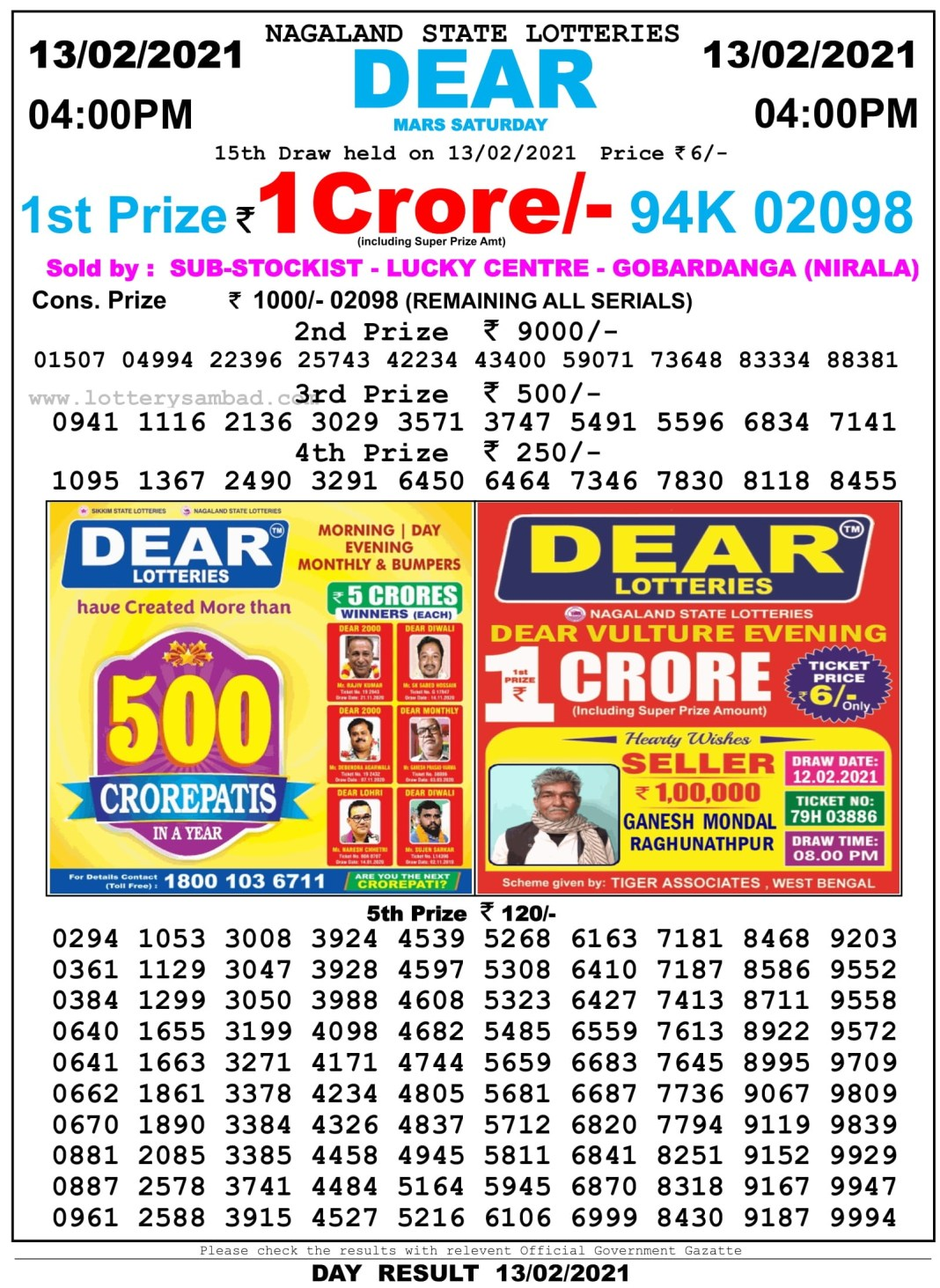 Nagaland State Lottery Result 4 PM 13.2.2021