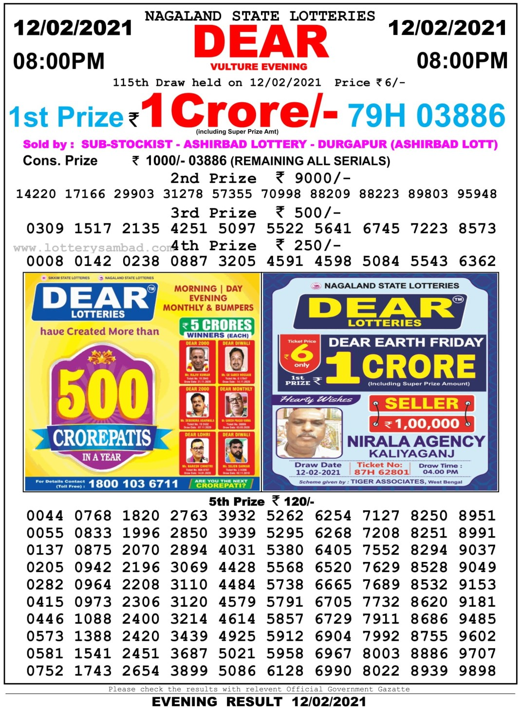 Nagaland State Lottery Result 8 PM 12.2.2021