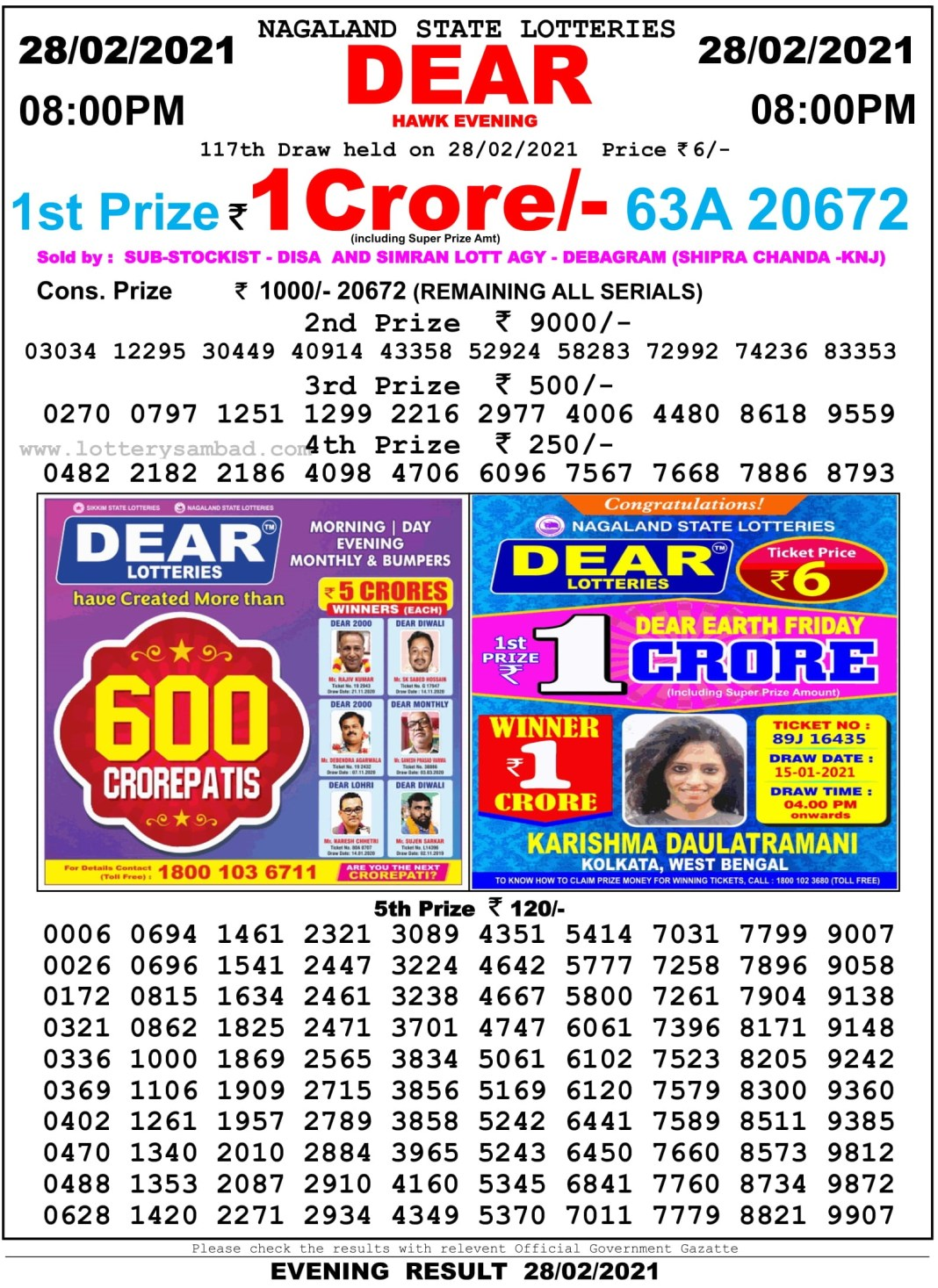 Nagaland State Lottery Result 8 PM 02.28.2021