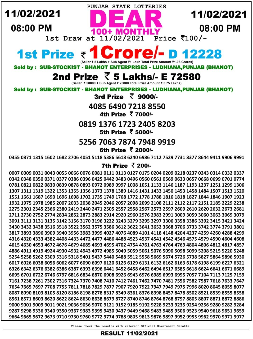 Punjab Dear 100+ Monthly Lottery Result 8 PM 11.2.2021