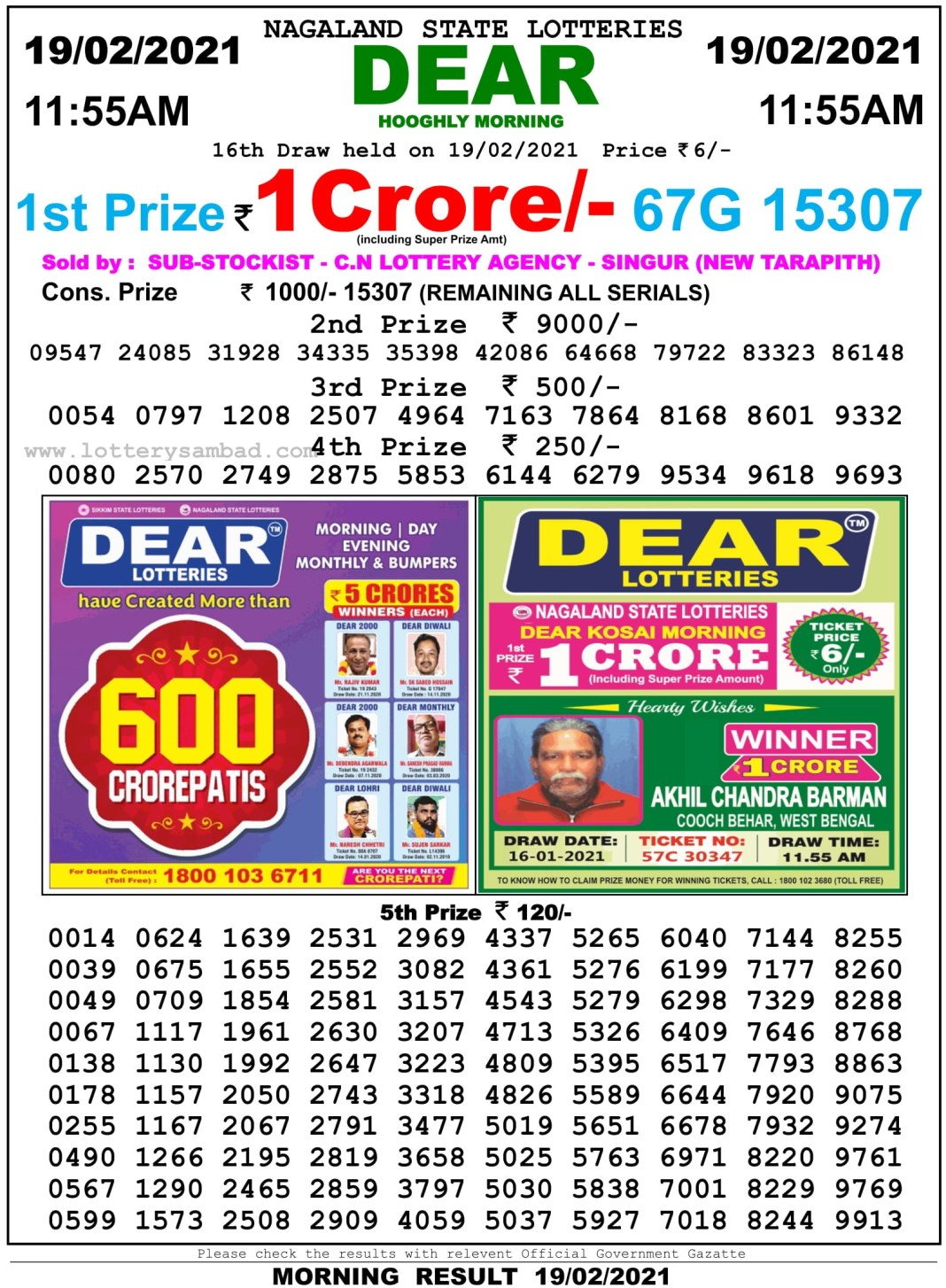 Sikkim State Lottery Result 11.55 AM 19.2.2021