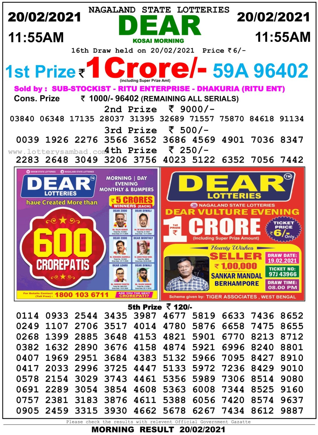 Sikkim State Lottery Result 11.55 AM 20.2.2021