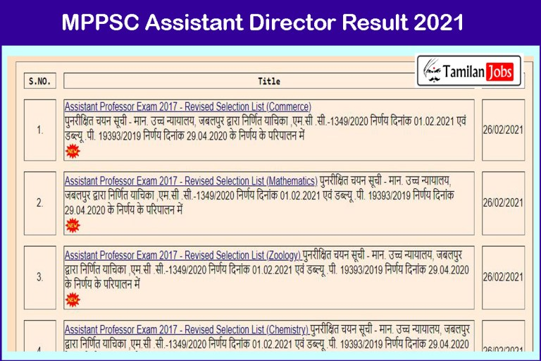MPPSC Assistant Director Result 2021 (Released Soon) | Download @ mppsc.nic.in