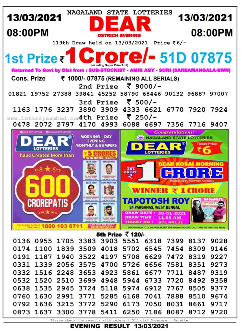 Nagaland Lottery Sambad 8 PM Result on 13.3.2021