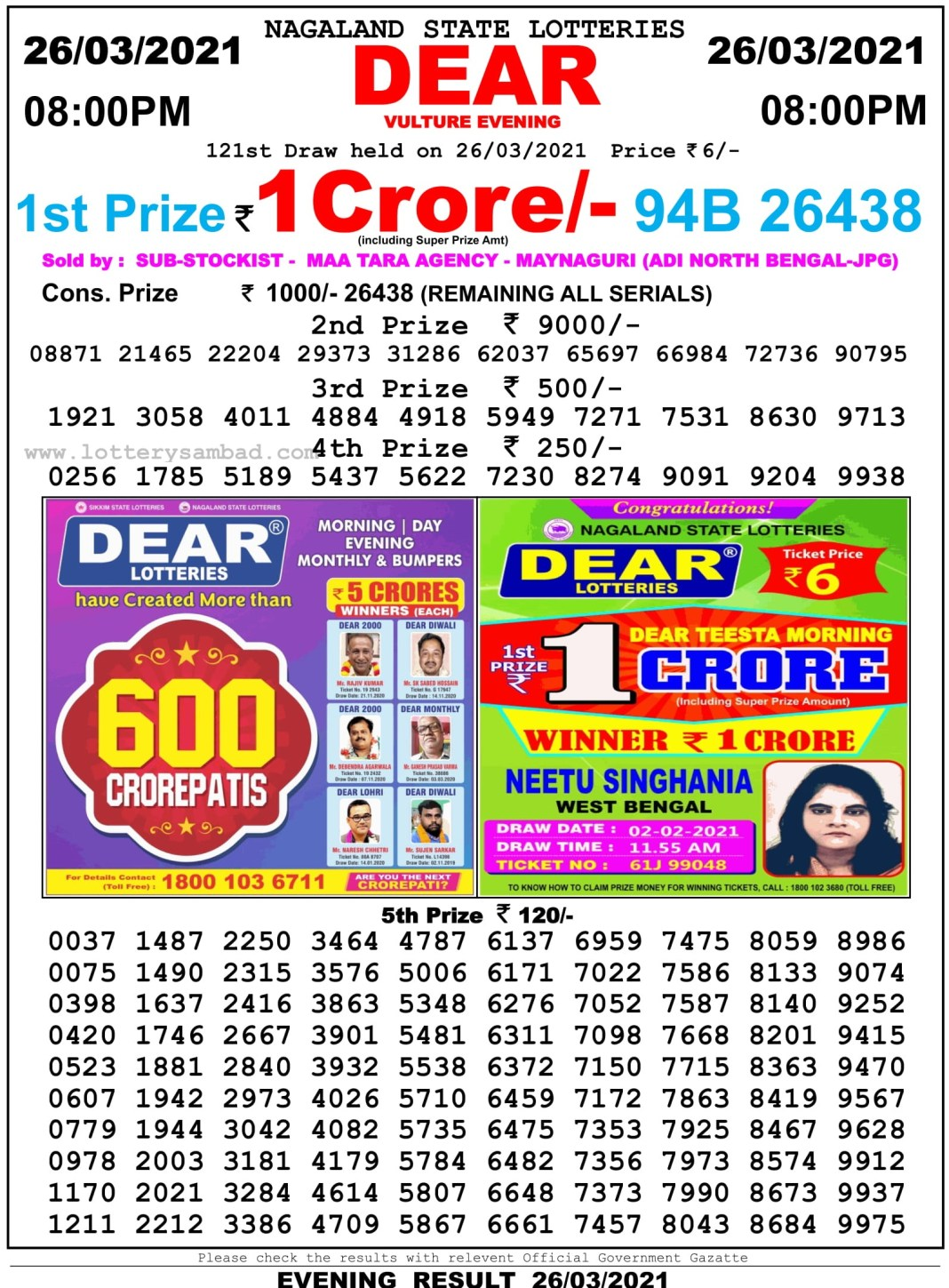 Nagaland State Lottery Result 8 PM 26.3.2021
