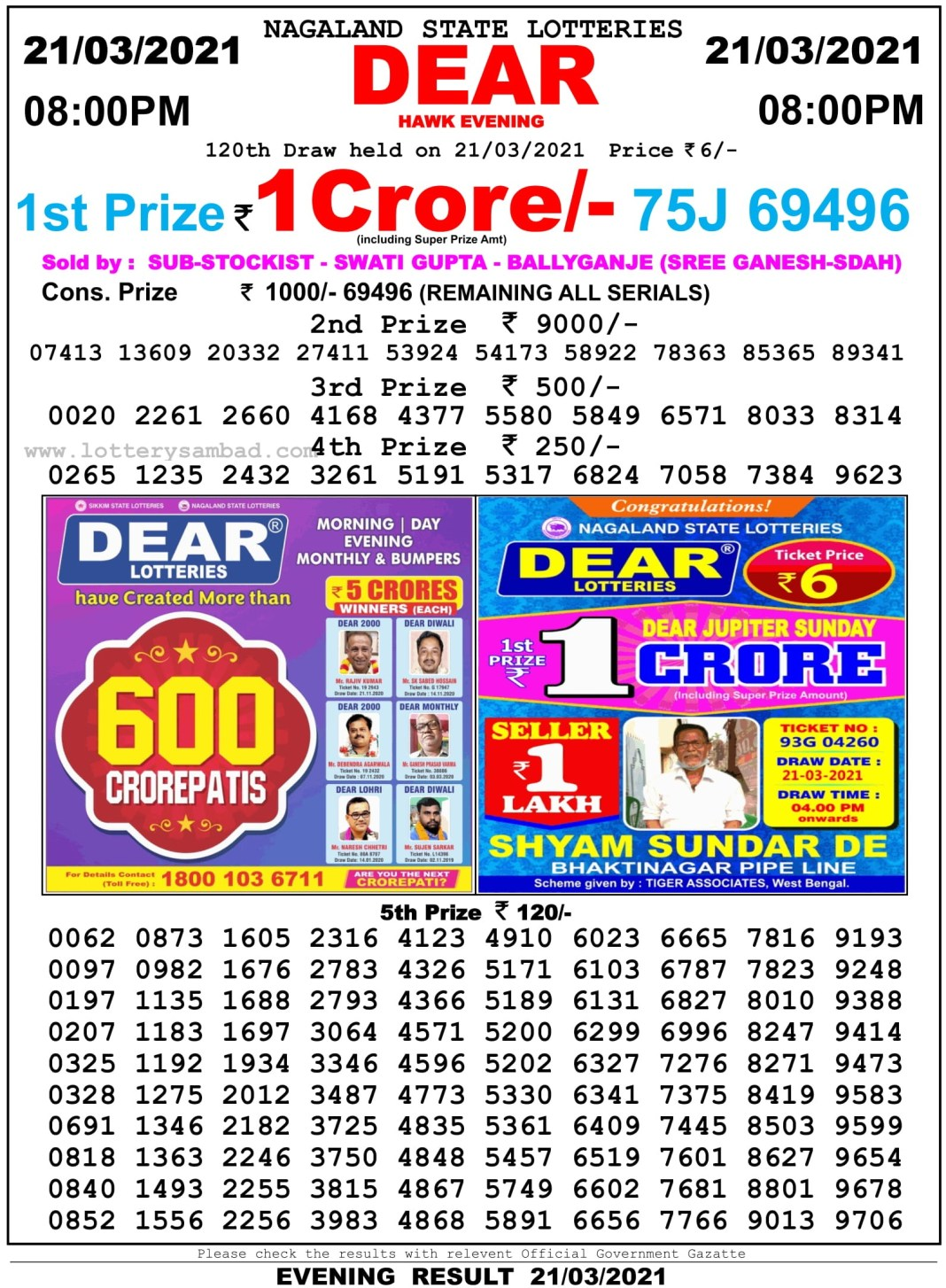 Nagaland State Lottery Result Today 8 PM 21.3.2021