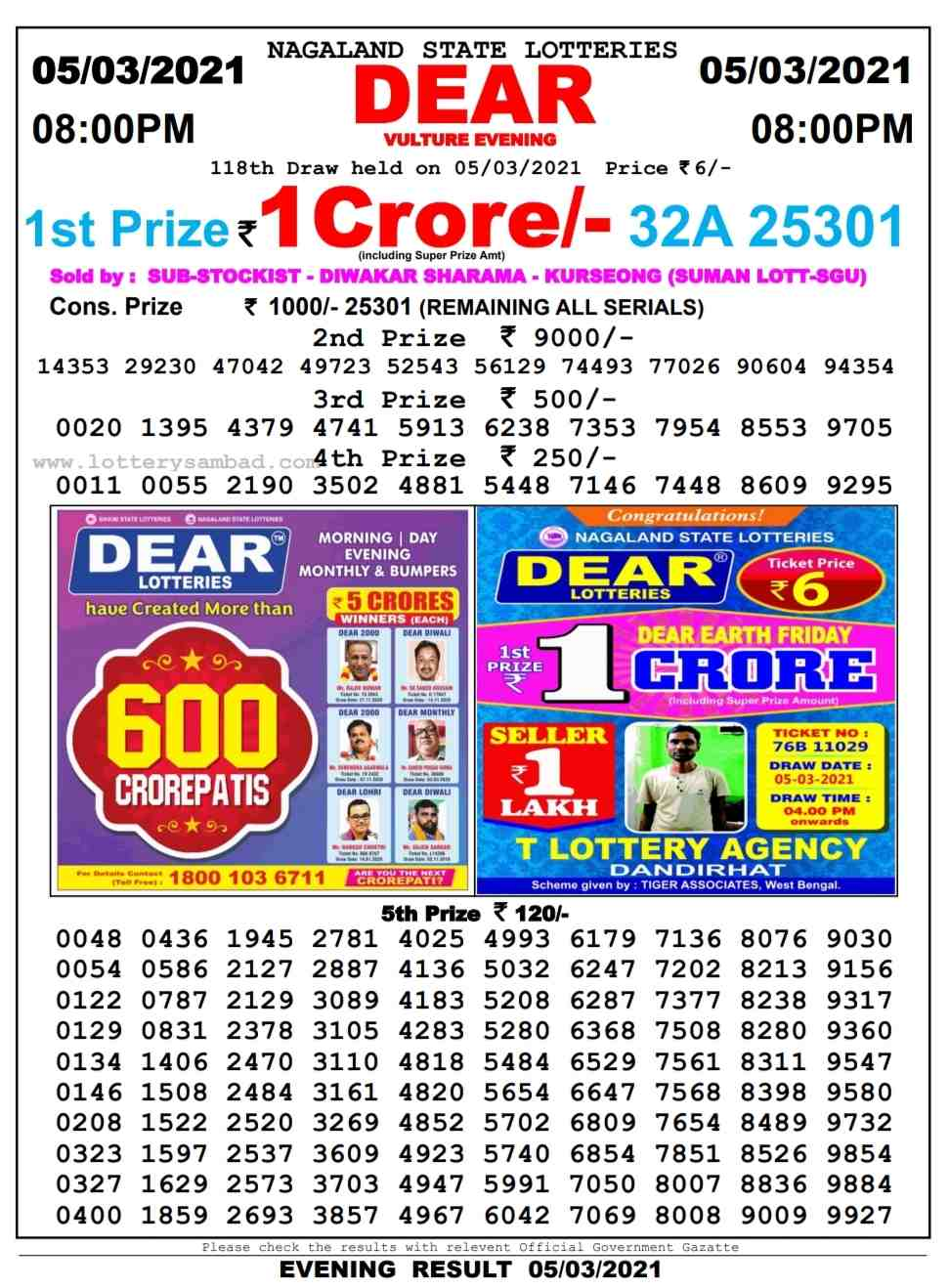 Nagaland lottery sambad 8 PM Result on 5.3.2021