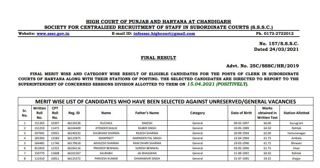 Punjab & Haryana High Court Clerk Final Result 2021