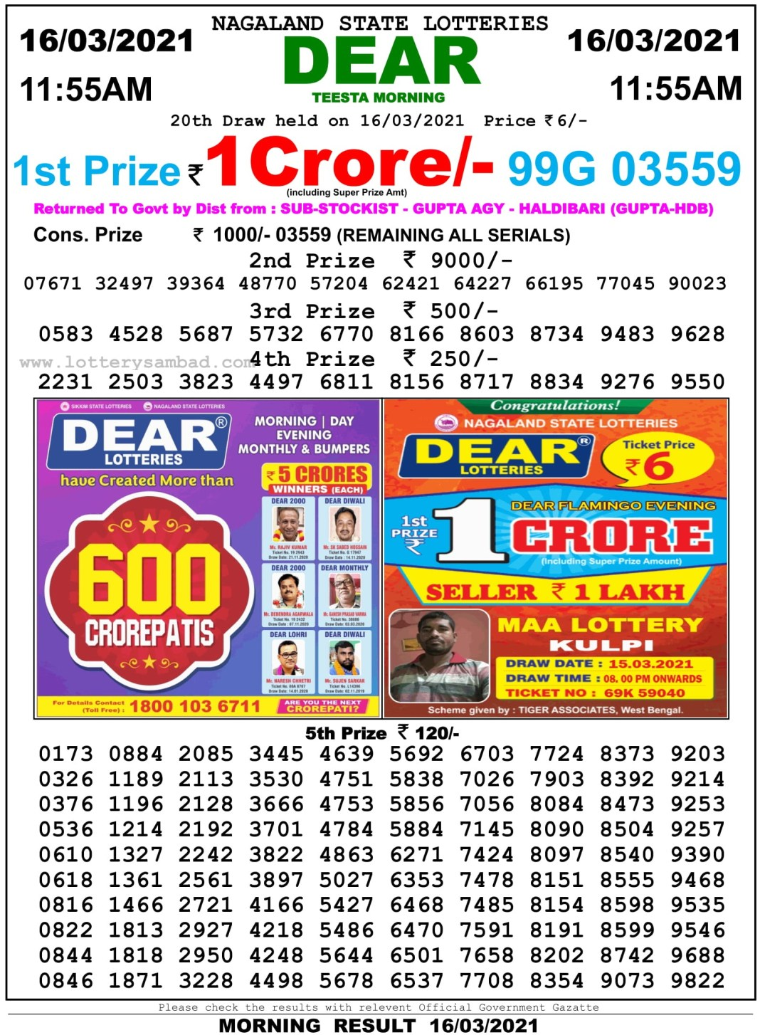 Sikkim State Lottery Result 11.55 AM 16.3.2021
