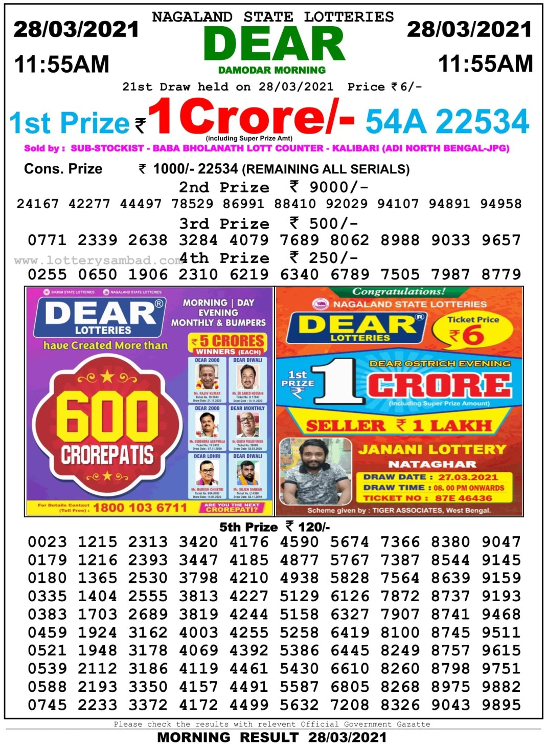 Sikkim State Lottery Result 11.55 AM 28.3.2021