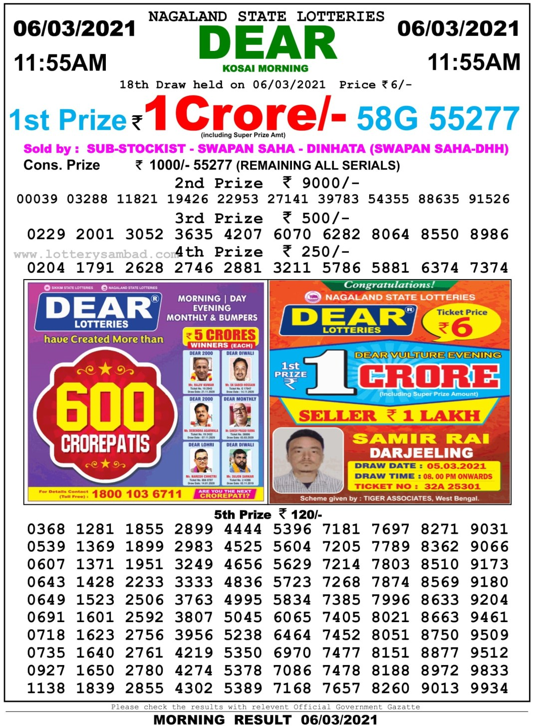 Sikkim State Lottery Result 11.55 AM 6.3.2021