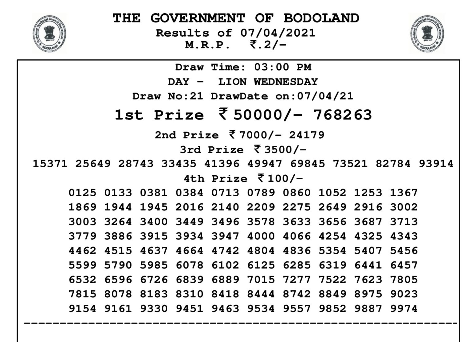 Bodoland Lottery Result Today 7-4-2021