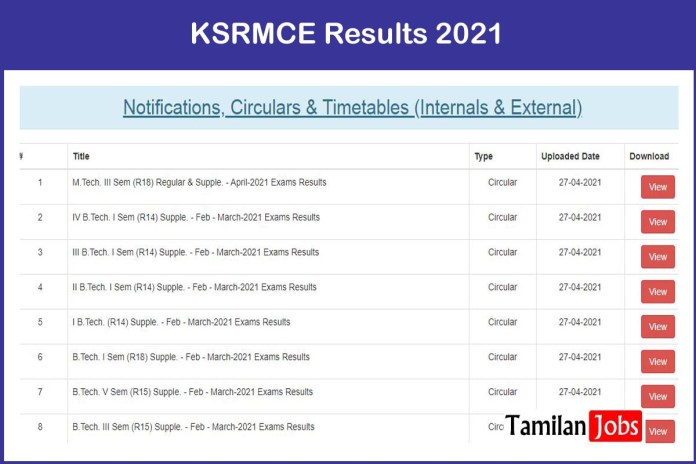 KSRMCE Result 2021 (Announced) | Download UG, PG Results @ www.ksrmce.ac.in