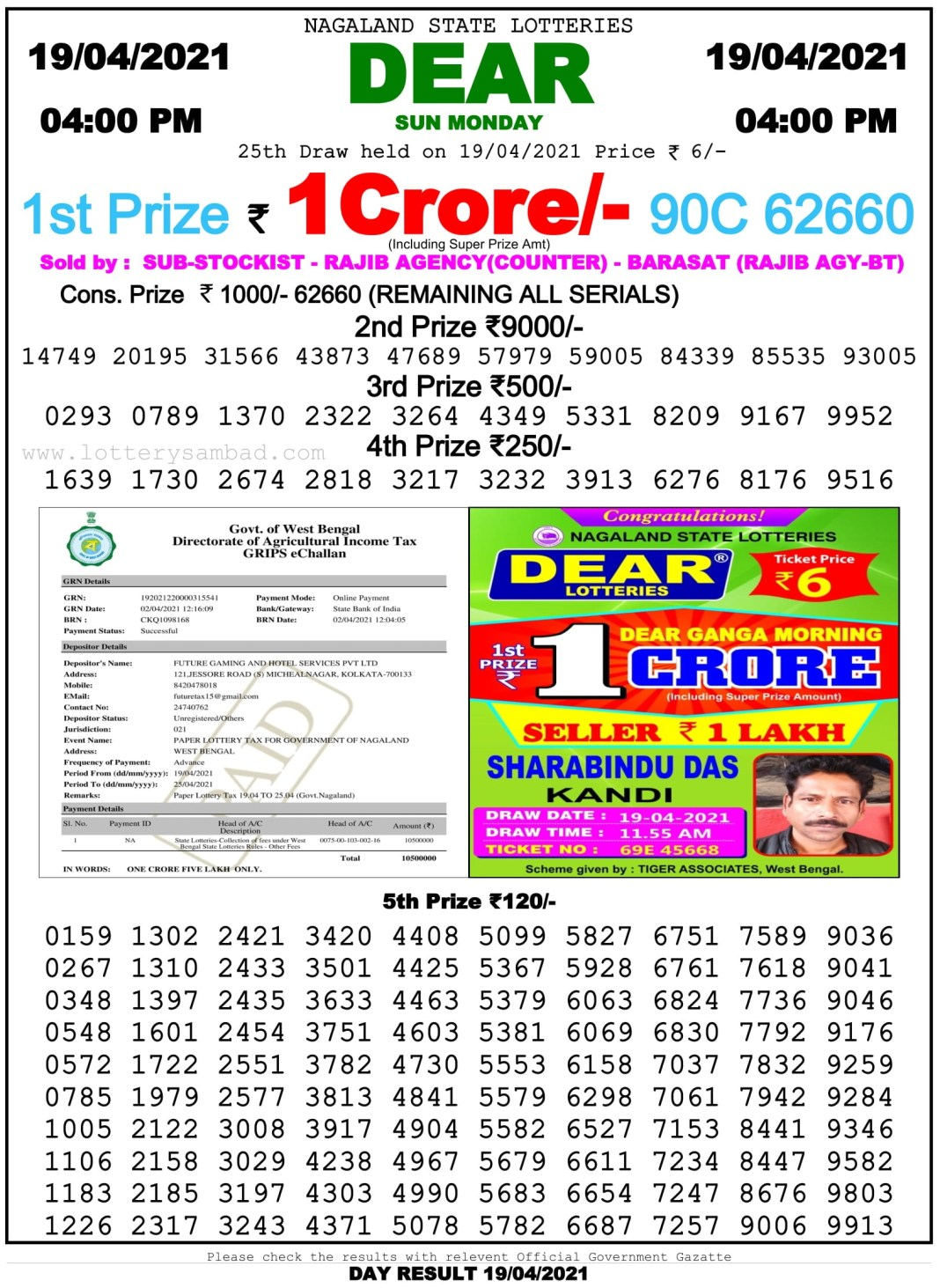 Nagaland State Lottery Result 4 PM 19.4.2021
