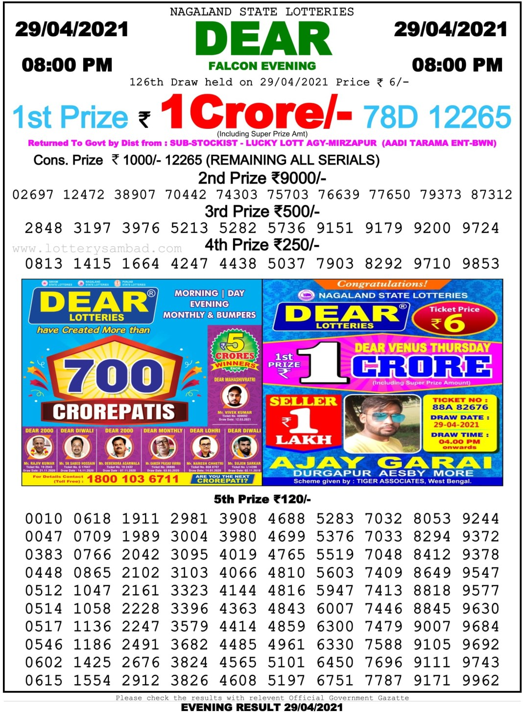Nagaland State Lottery Result 8 PM 29.4.2021