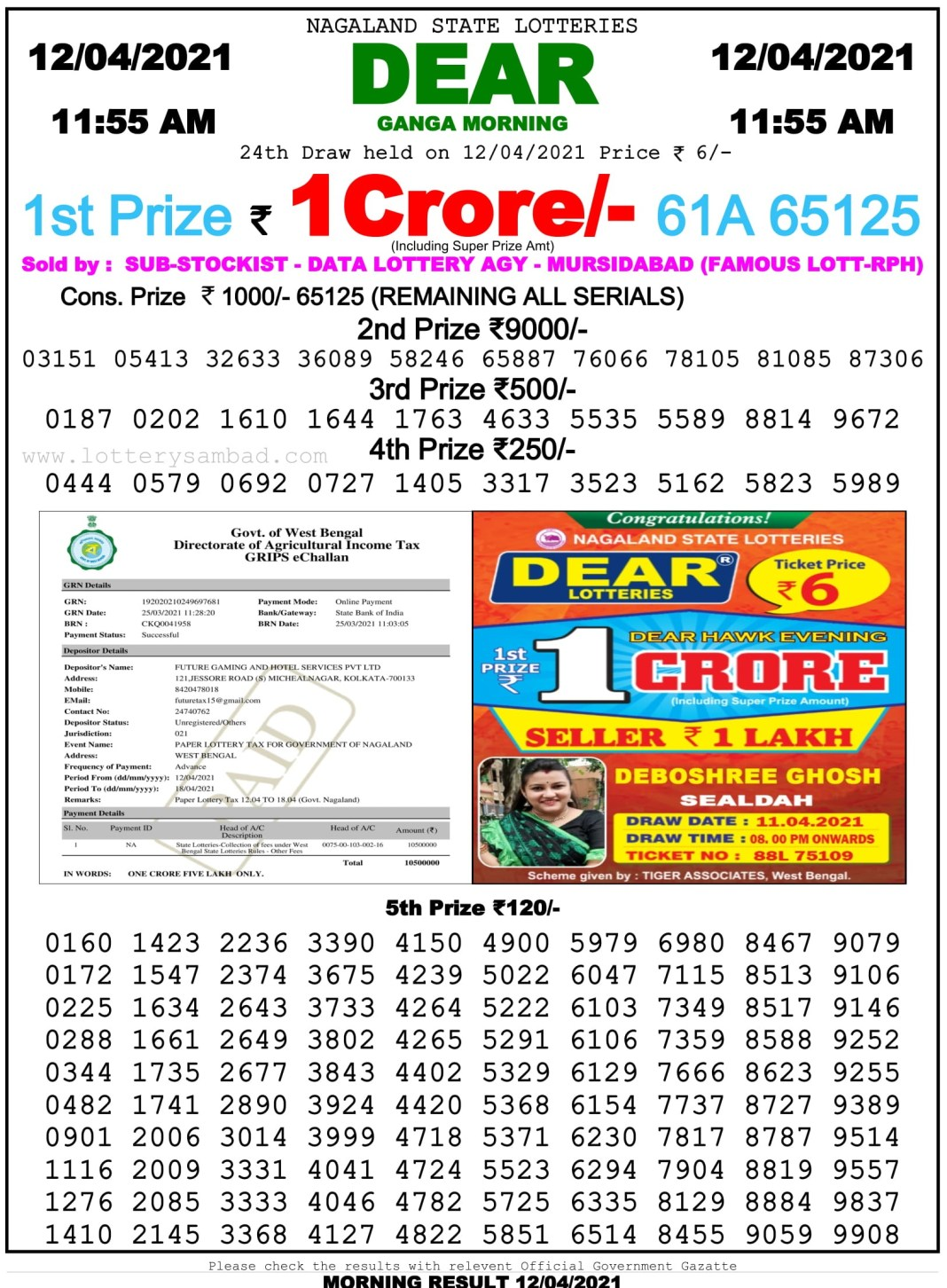 Sikkim State Lottery Result 11.55 AM 12.4.2021