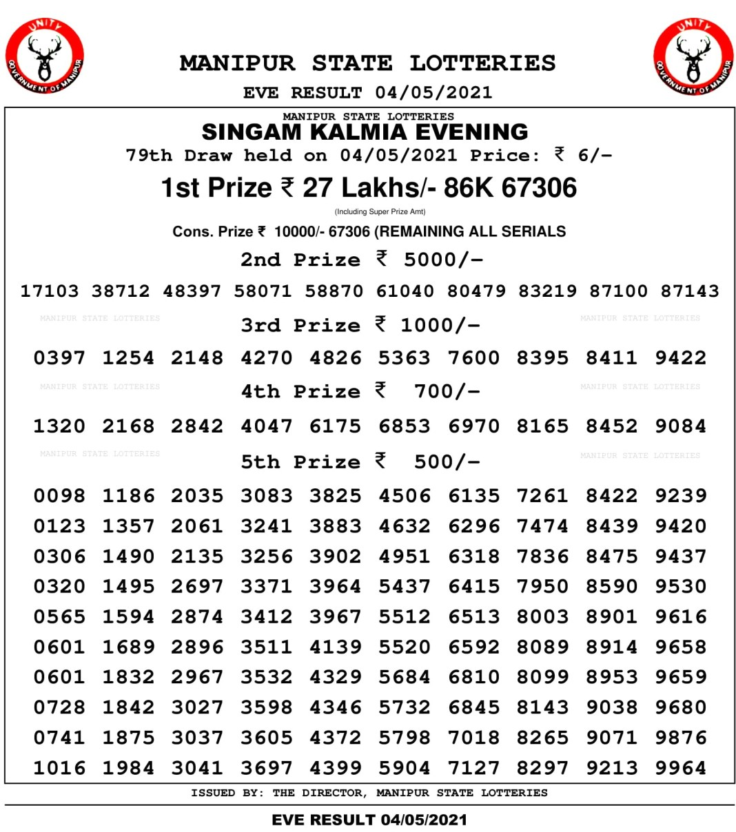Manipur State Lottery Result 7 PM 4.5.2021