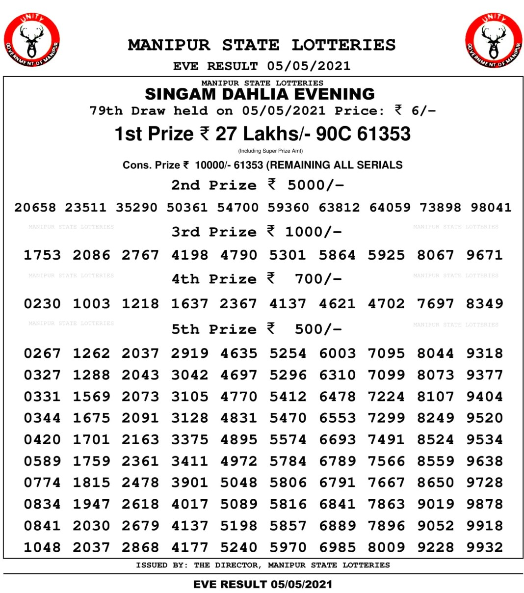 Manipur State Lottery Result 7 PM 5.5.2021