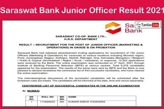 Saraswat Bank Junior Officer Result 2021 (New) | Check SB JO Grade B Cut Off & Merit List