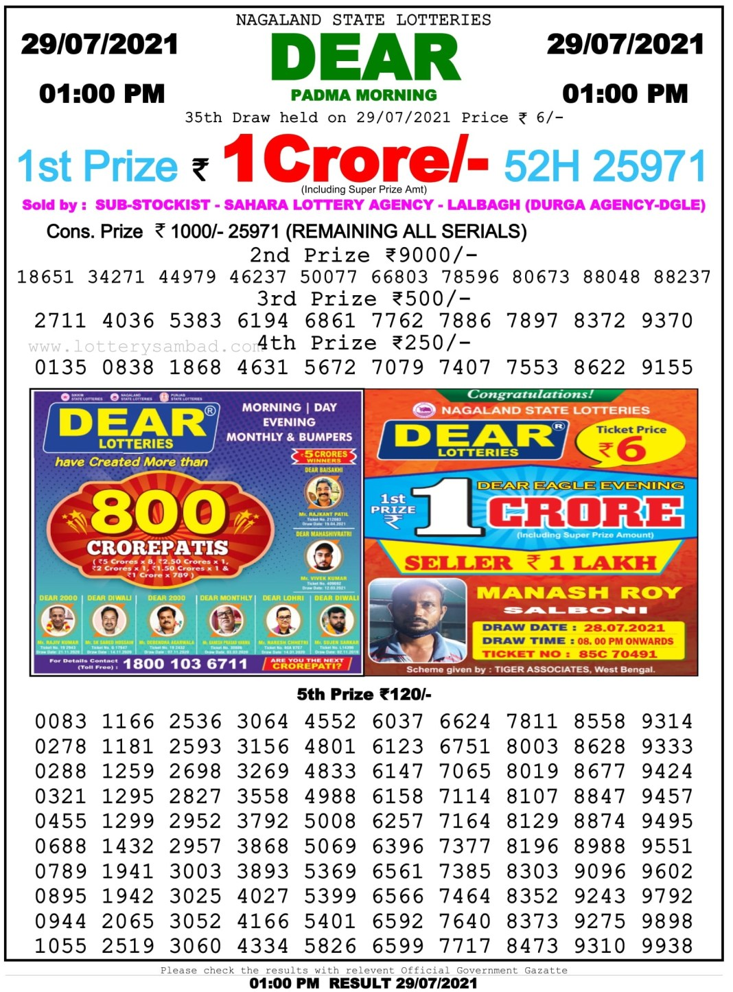 Nagaland State Lottery Result 29.7.2021 at 1 PM