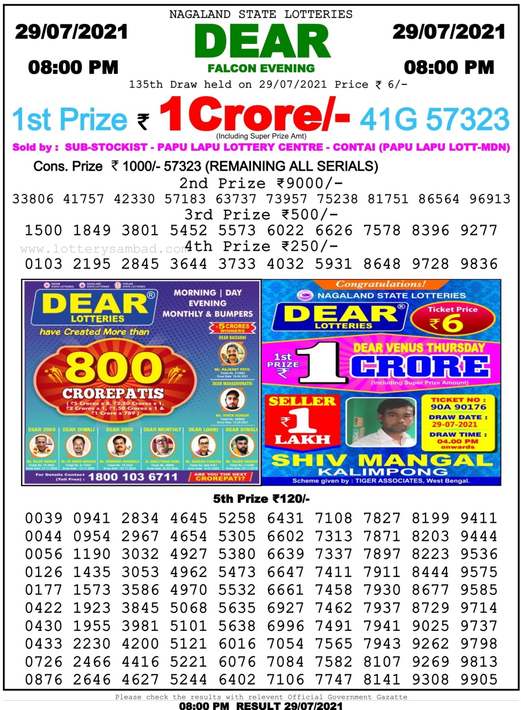 Nagaland State Lottery Result 29.7.2021 at 8 PM
