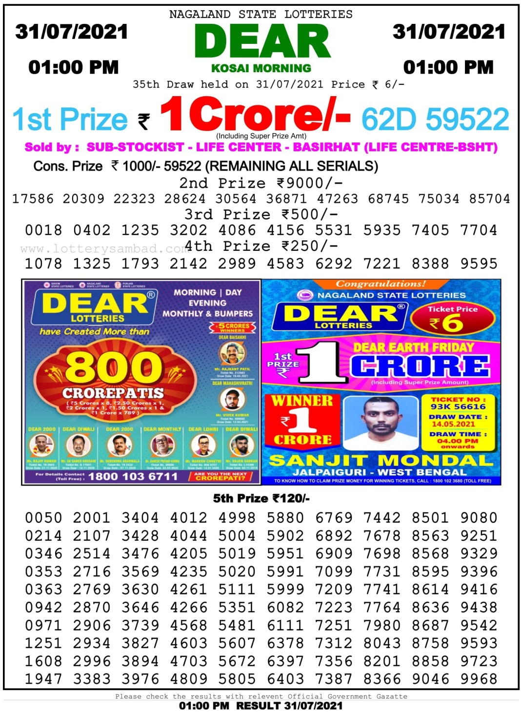 Nagaland State Lottery Result 31.7.2021 at 1 PM