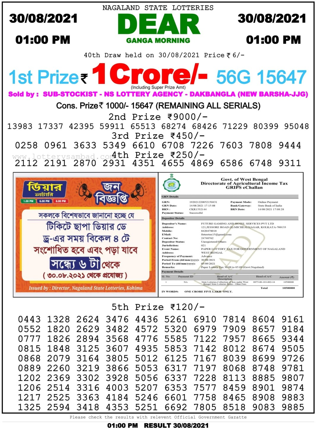 Nagaland State Lottery Result 30.8.2021 at 1 PM