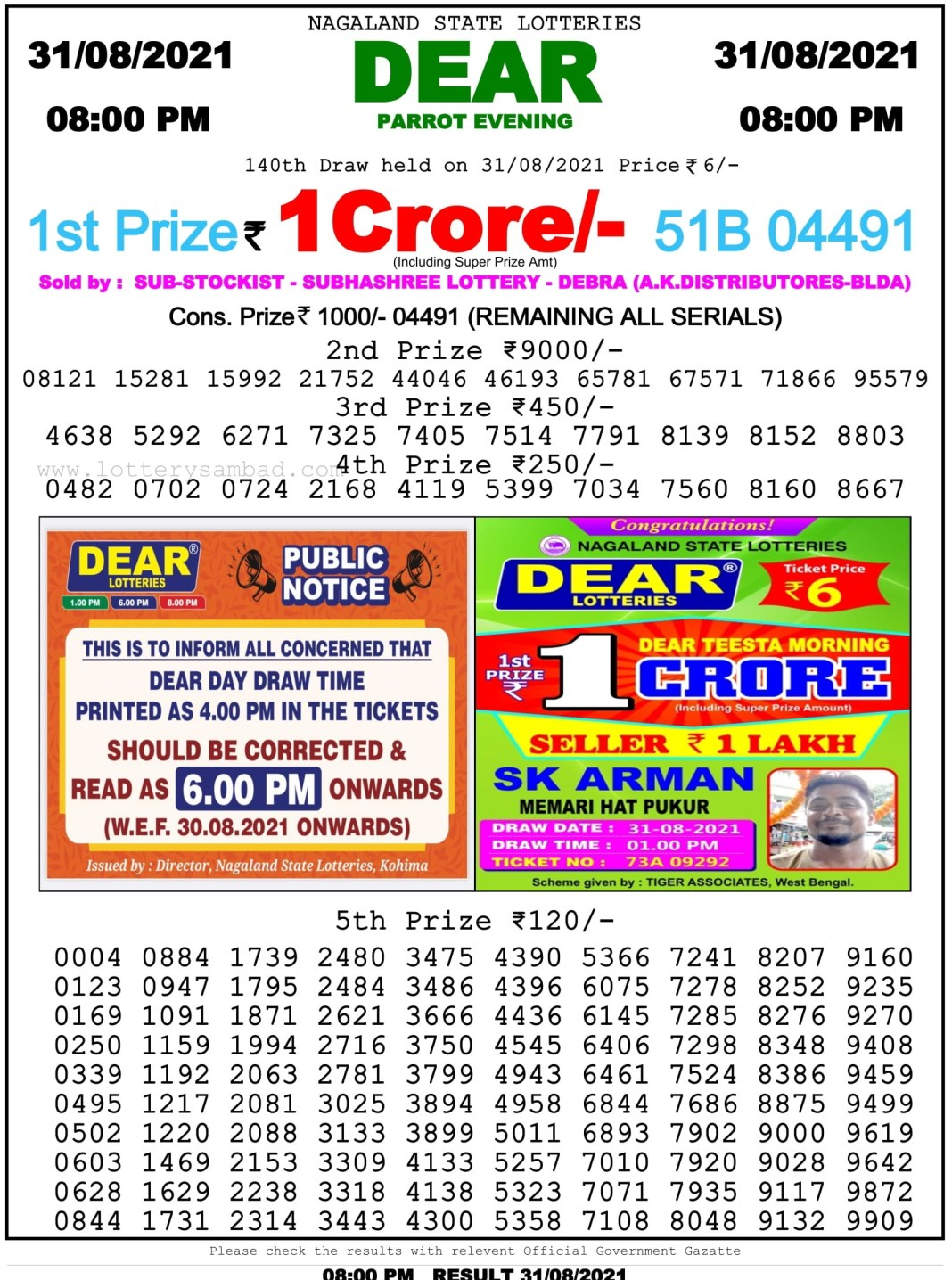 Nagaland State Lottery Result 31.8.2021 at 8 PM