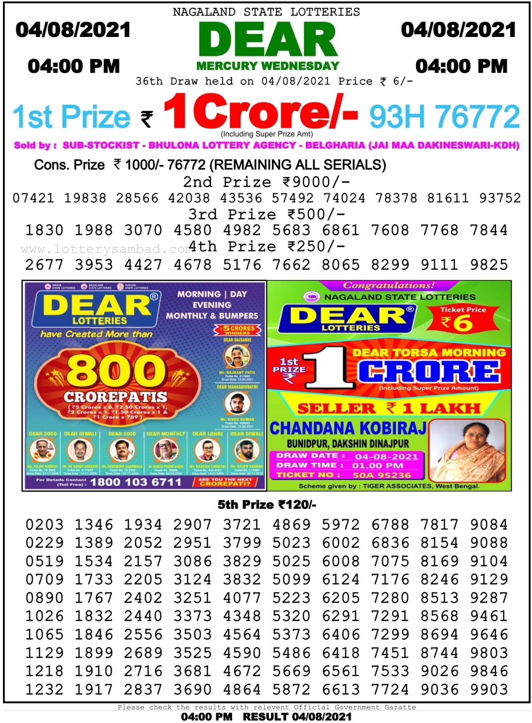 Nagaland State Lottery Result 4.8.2021 at 4 PM