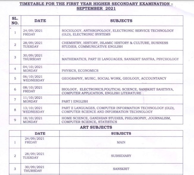 DHSE Kerala Plus One Time Table 2021 Out for HSE and VHSE