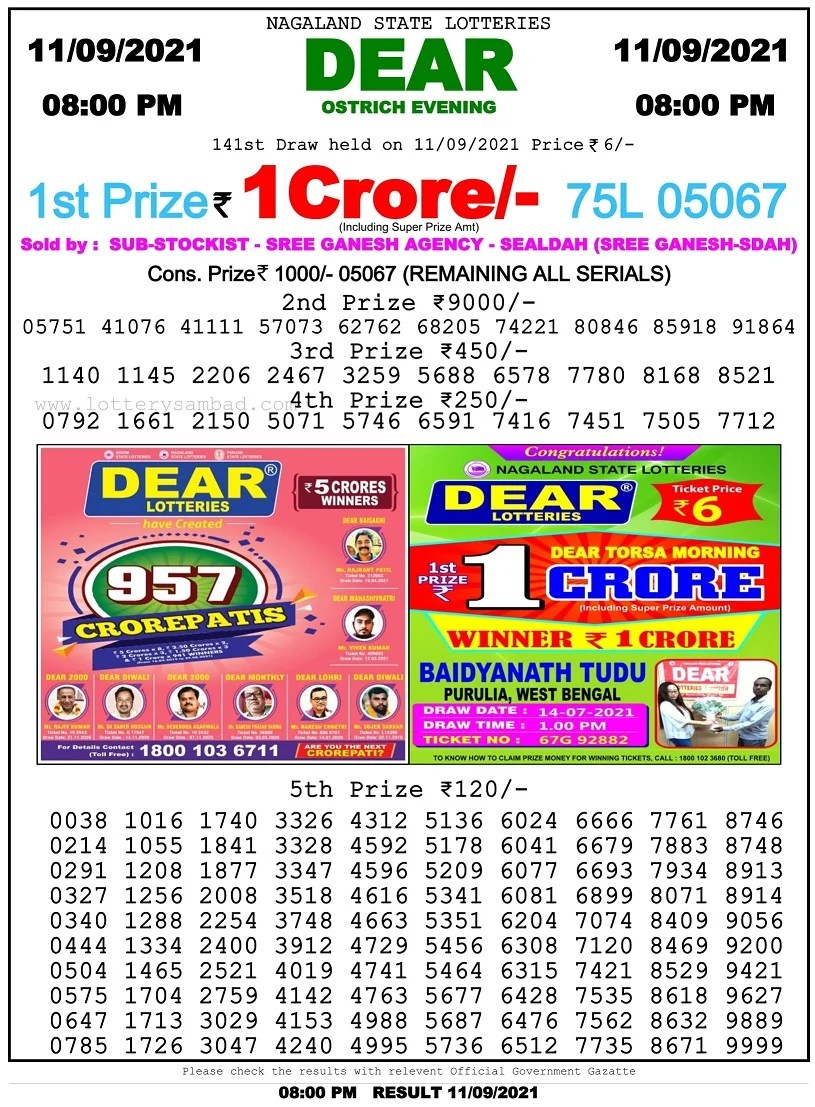 Nagaland Lottery 8PM Result on 11.9.2021