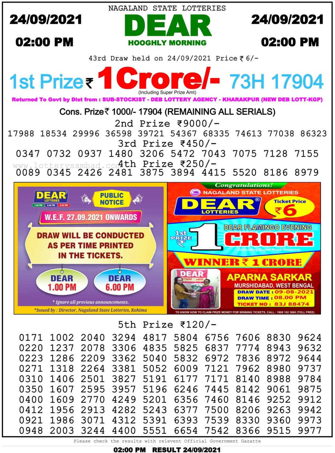 Nagaland State Lottery Result 24.9.2021 at 2 PM