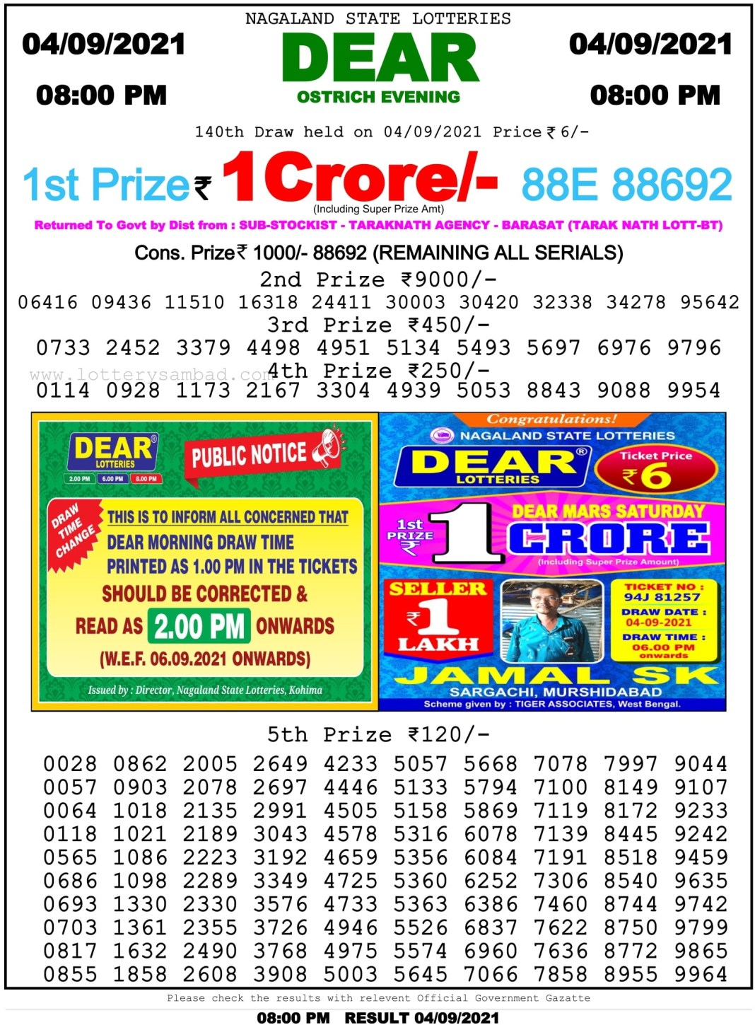 Nagaland State Lottery Result 4.9.2021 at 8 PM
