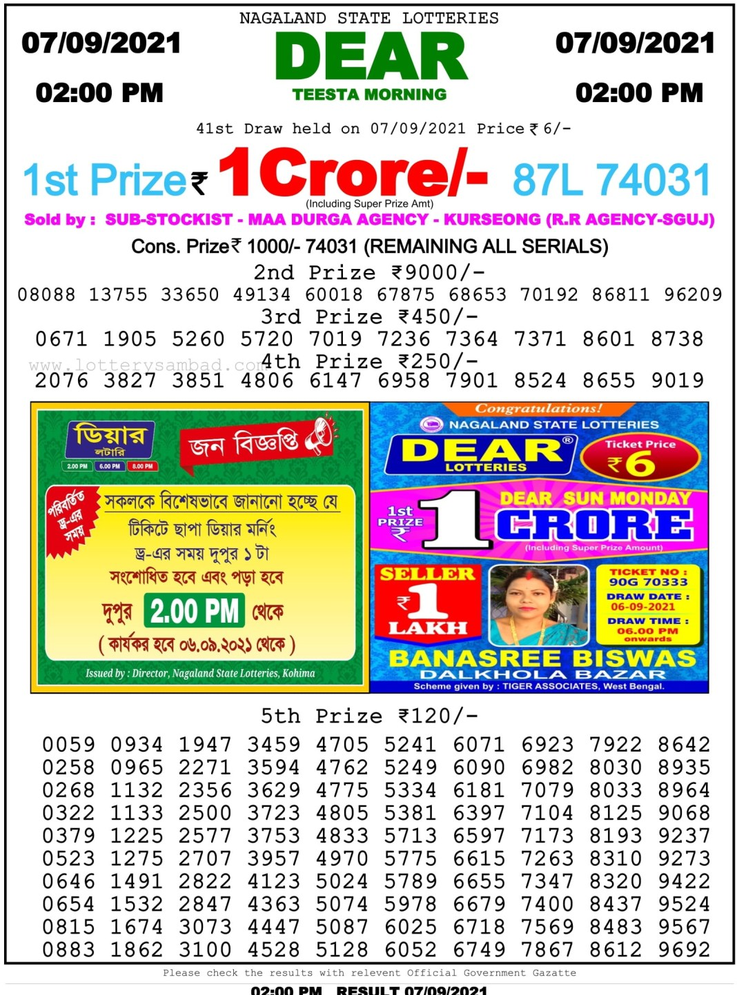 Nagaland State Lottery Result 8.9.2021 at 2 PM